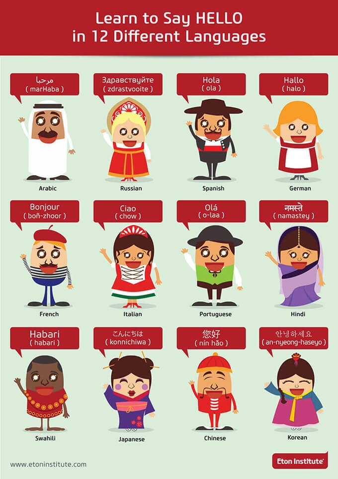 How to say hello in different languages world hello day this would how to say hello in different languages for kids m4hsunfo