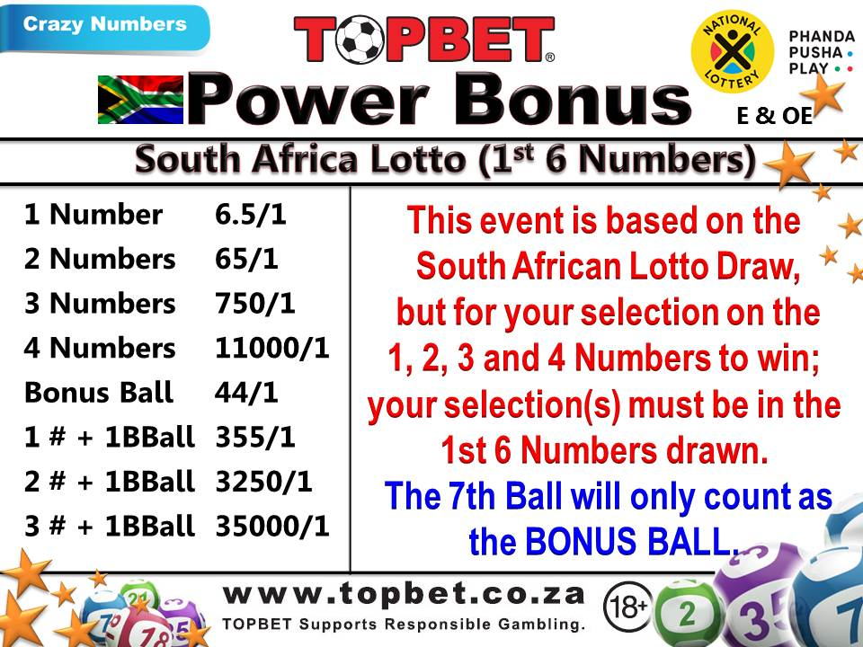 Topbet sports betting results soccer betting tips twitter