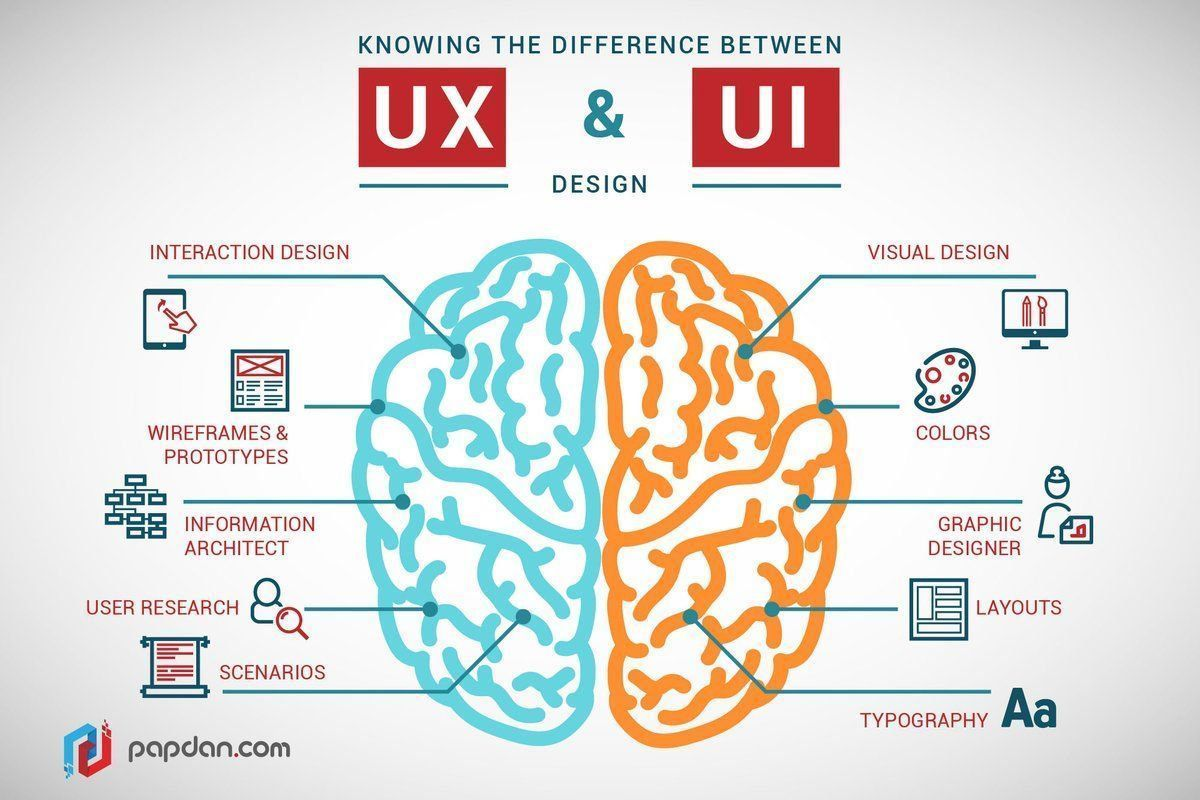 What&#39;s the difference between #UX and #UI?   #IoT #DevOps #AI #SMM #DigitalMarketing #webdev... by #EvieHardey<br>http://pic.twitter.com/qNruDA3eHJ