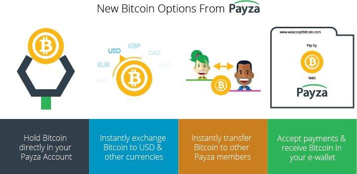 payza a bitcoin