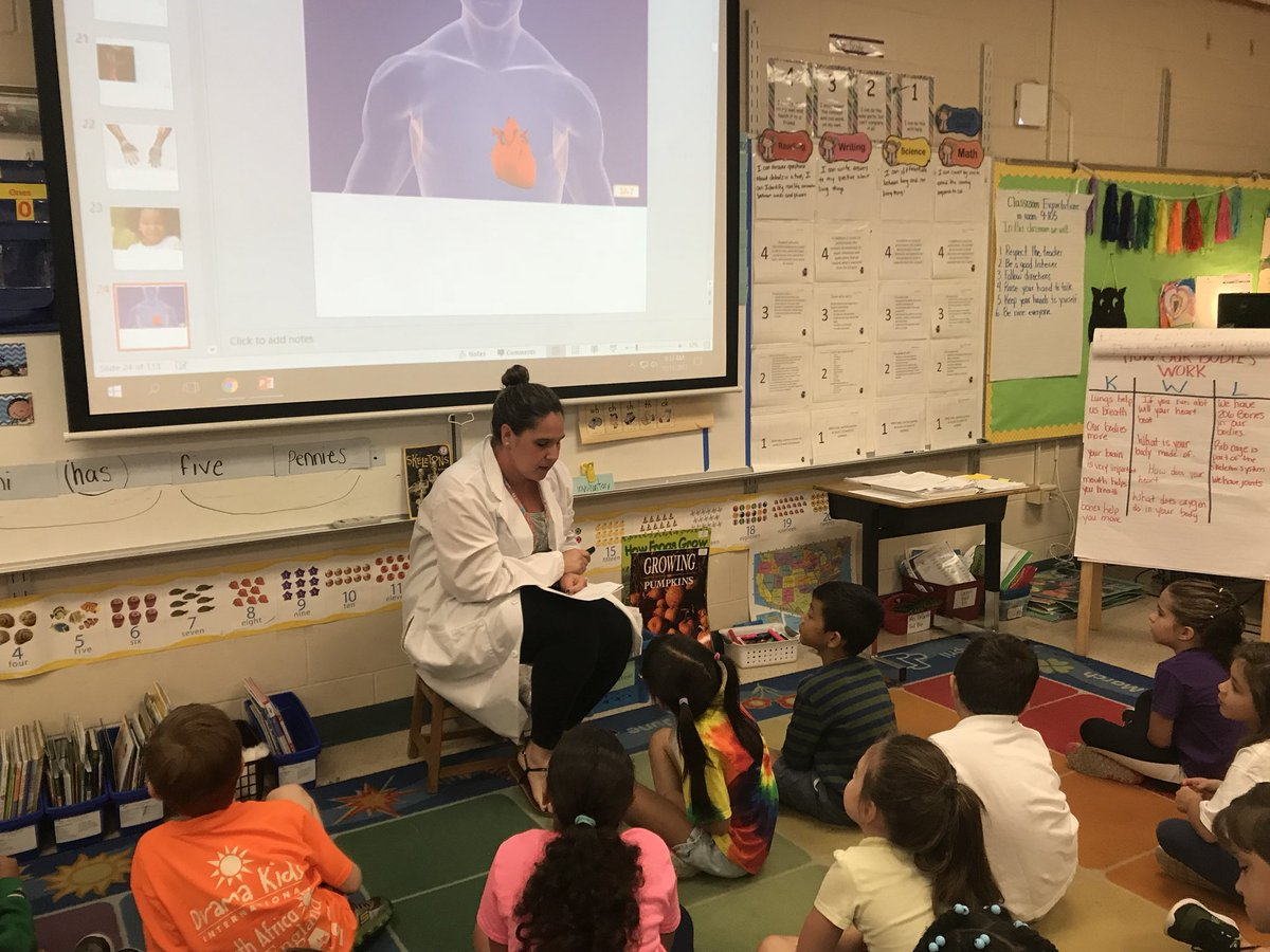 Barbara Riemer On Twitter Grade 1 Learning About Our Muscles In
