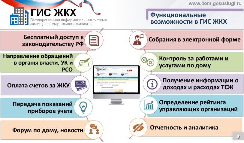 Вход в систему через портал http://www.dom.gosuslugi.ru