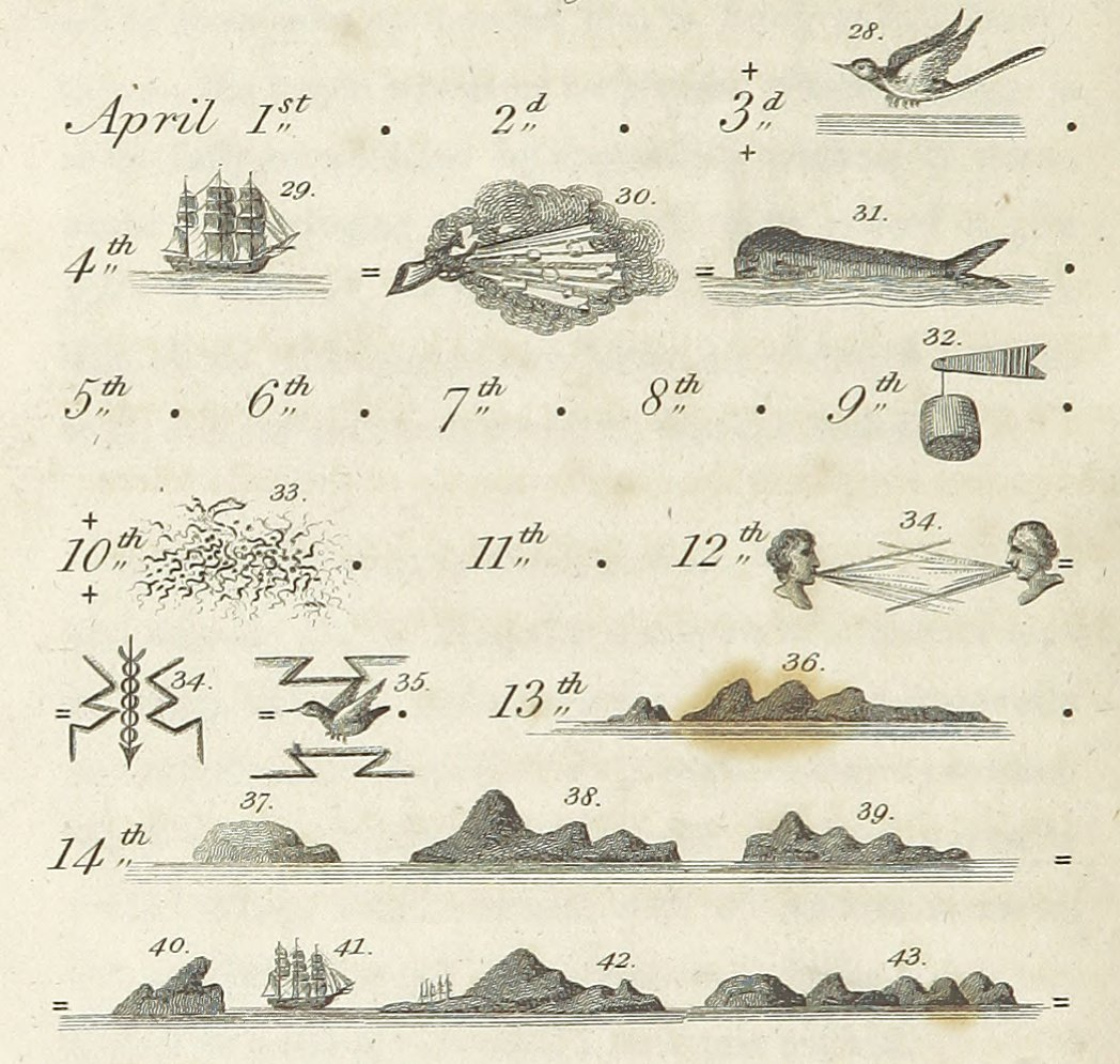 The detail and illustration in this #journal of a voyage from 1815 is incredible via @PublicDomainRev  http:// bit.ly/2ygK2ej  &nbsp;  <br>http://pic.twitter.com/utw5aiHfN7