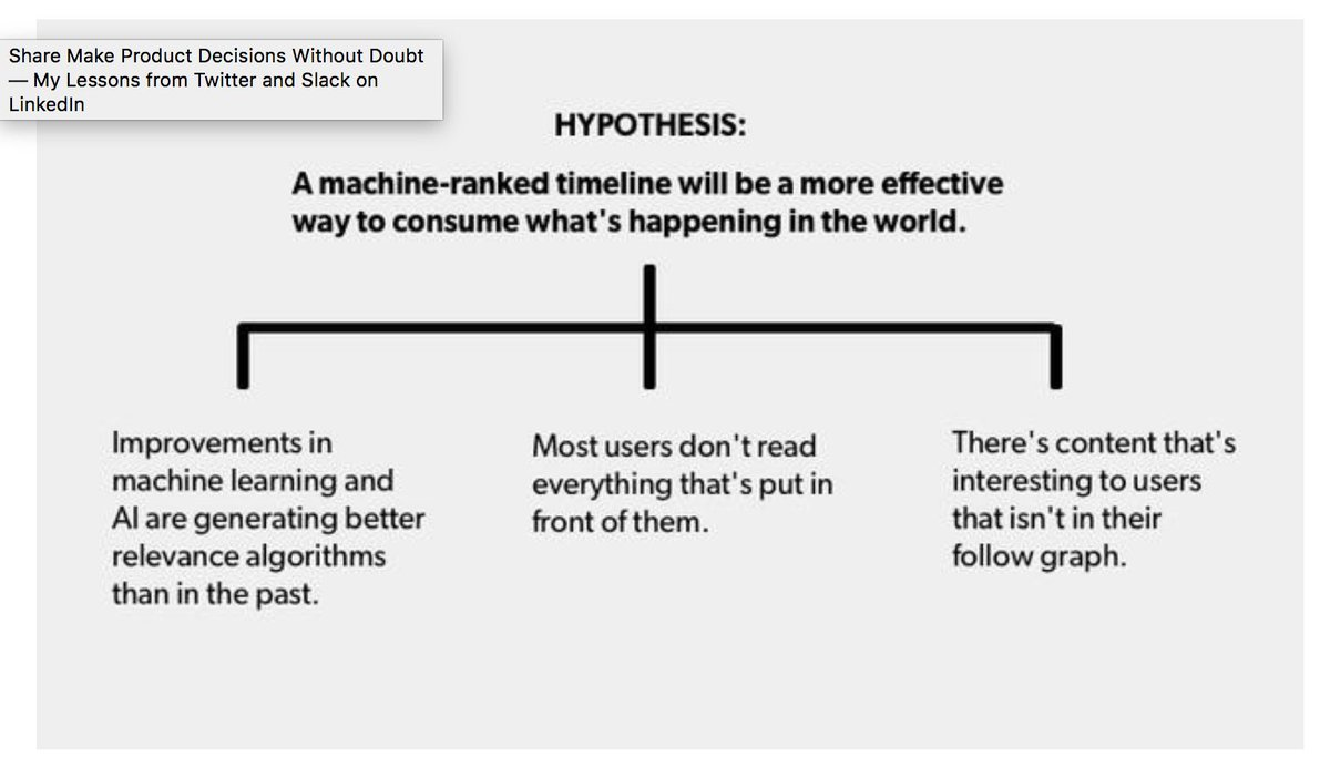 how to make a hypothesis