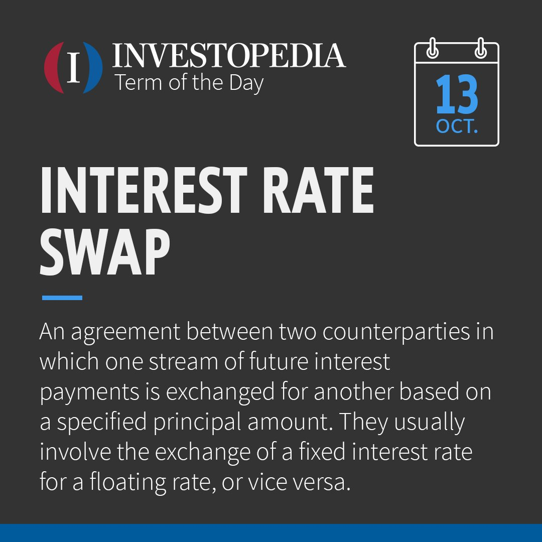 Investopedia On Twitter Test Your Knowledge Of Interest Rate Swap