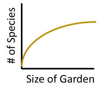 OSU Citizen Science on Twitter: