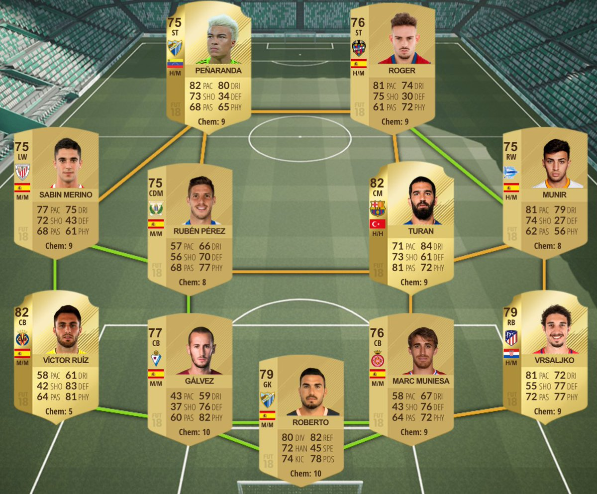 Sbc Trading Tips On Twitter Marquee Matchups Ssp V Iwa 2k M