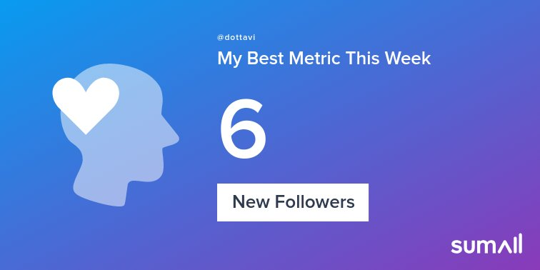 My week on Twitter 🎉: 6 New Followers, 1 Tweet. See yours with https://t.co/KRpMkNMFrj https://t.co/mvrqtN1HW6