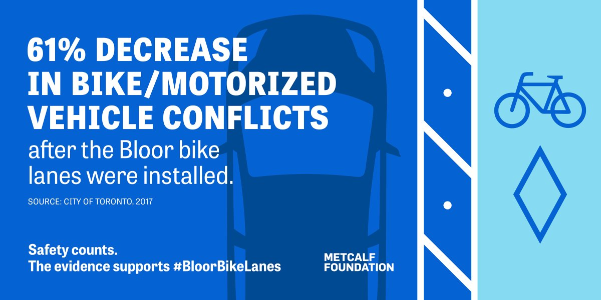 Safety counts. The evidence supports #Bl...