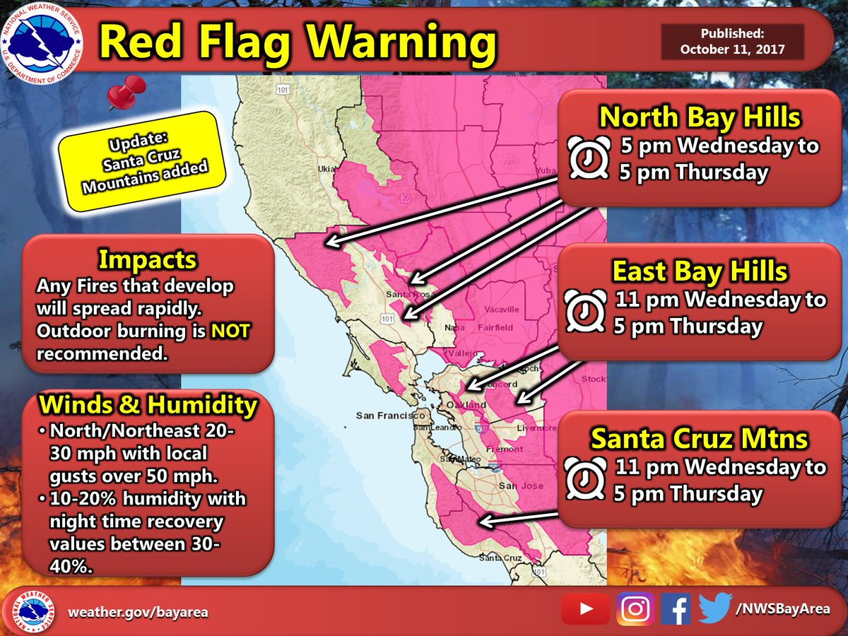 NEW: Red Flag Warning now includes the Santa Cruz Mountains. #CAwx #CaliforniaWildfires #NorthBayFires