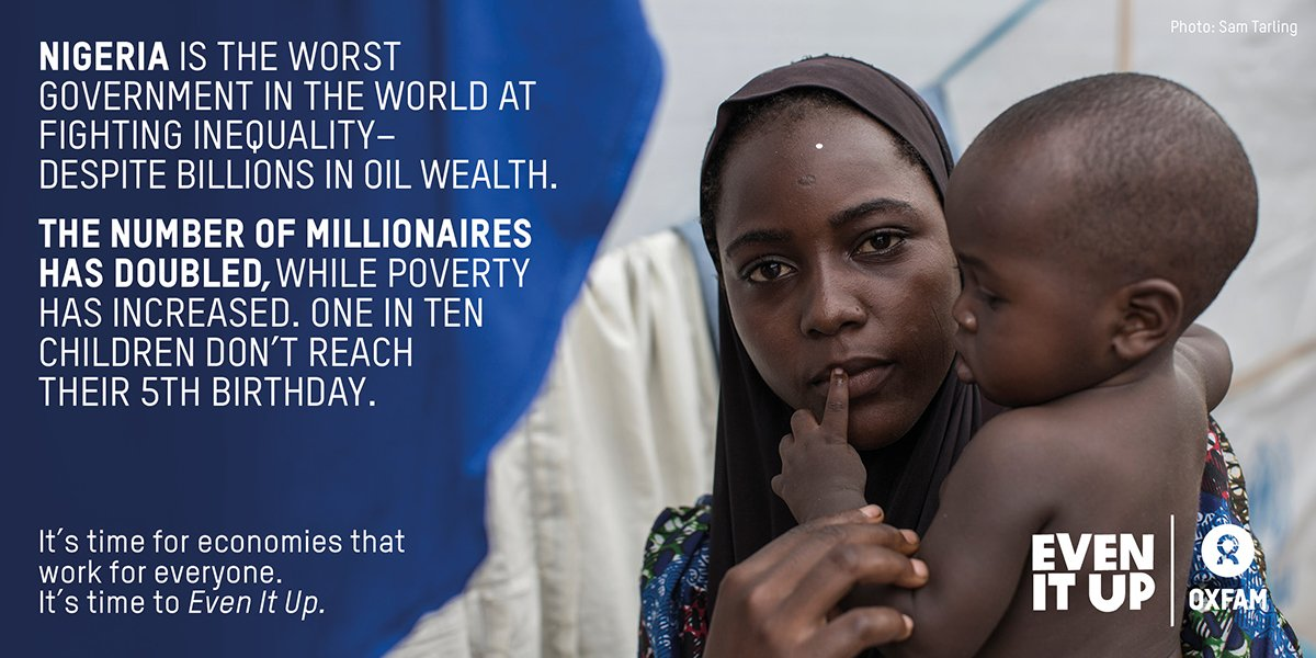 Extreme #inequality makes poverty harder to tackle. Our recent research with DFI ranks 152 govt&#39;s policies  https:// oxf.am/2tT9OQQ  &nbsp;   #EvenItUp <br>http://pic.twitter.com/rNzwIty3kh