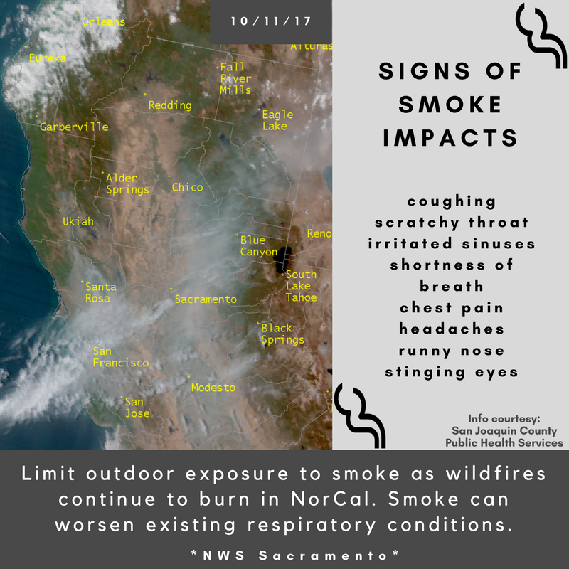 Smoke Signals: know the symptoms of smoke impacts &amp; limit exposure. #smoke #CAfires #cawx<br>http://pic.twitter.com/gUELUy3lop