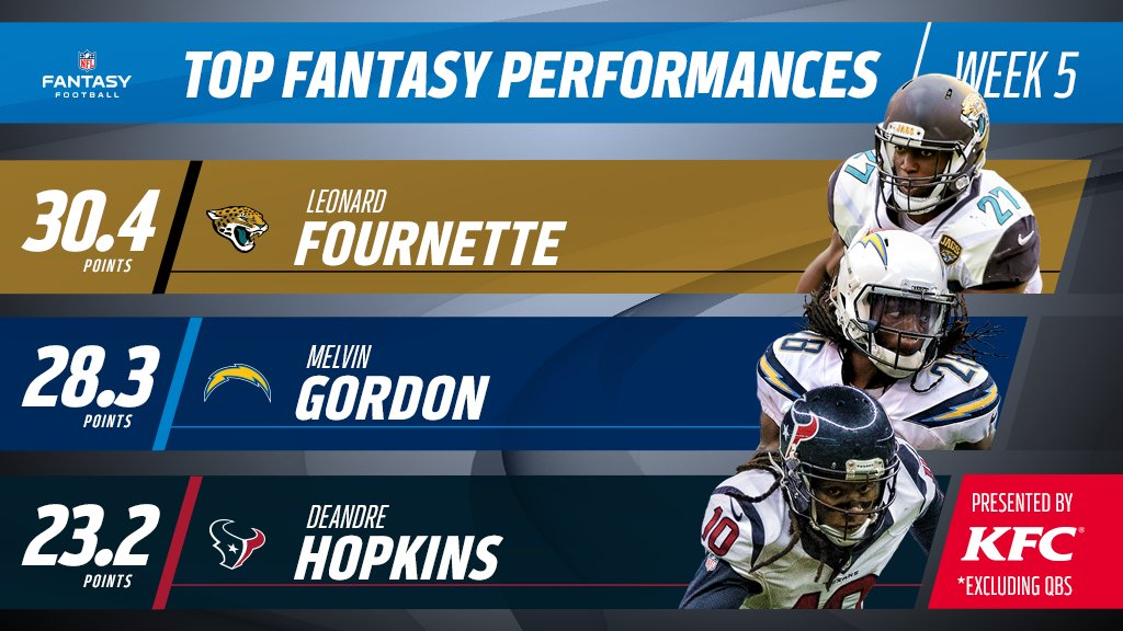 Top @NFLfantasy performers from Week 5! (pres. by @kfc) https://t.co/fLeqTBcTDM