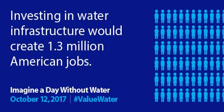 We&#39;re so thrilled that 700+ organizations around the country have joined us to tell America about the value of water. Thank you #ValueWater <br>http://pic.twitter.com/0ajCKgCtfK