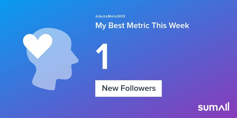 My week on Twitter 🎉: 1 New Follower, 1 Mention, 3K Mention Reach, 1 Tweet. See yours with https://t.co/ucTEilw3ah https://t.co/19aJxcR71P