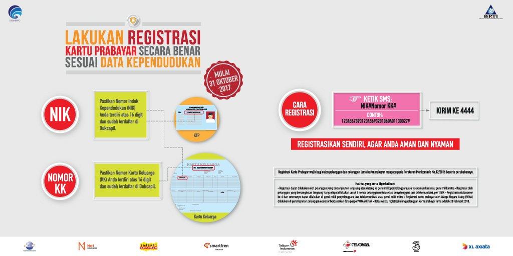 3 Indonesia On Twitter Lebih Aman Lakukan Registrasi Nomor Tri