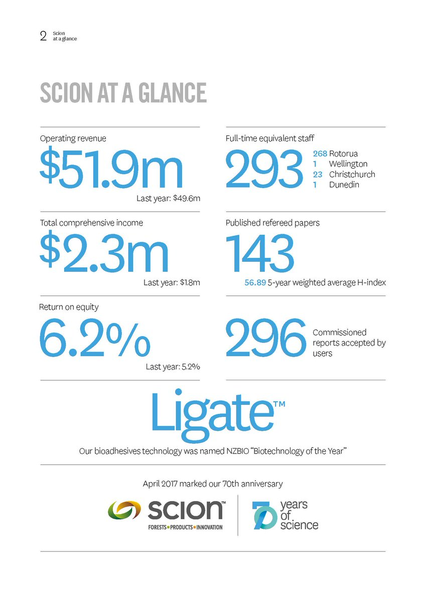 Armoured Vehicles Latin America ⁓ These 3m Annual Report