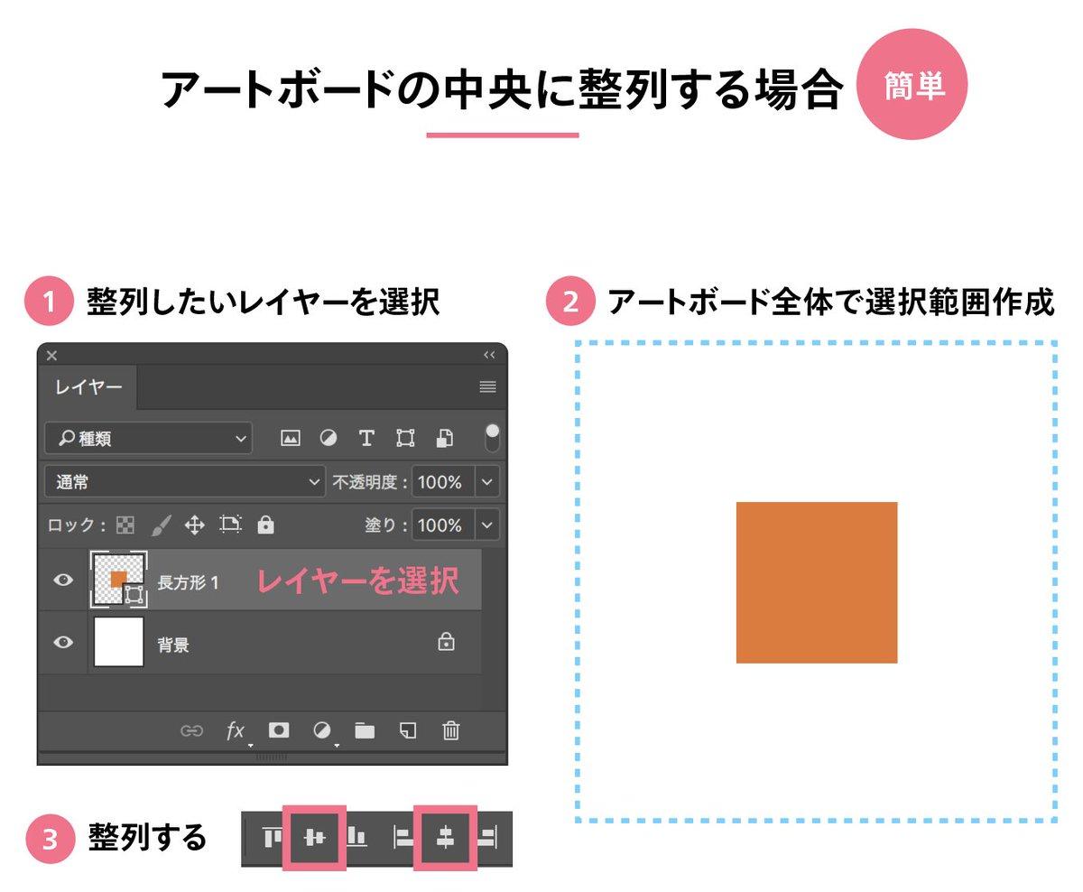 Photoshopで整列は、Illustratorみたいに基準点持てない・・・と思ってたら @ixkaito さんが選択範囲を使う方法を教えてくれたので便利。テキストの整列とかに重宝します。 https://t.co/jvm0u3xGW6