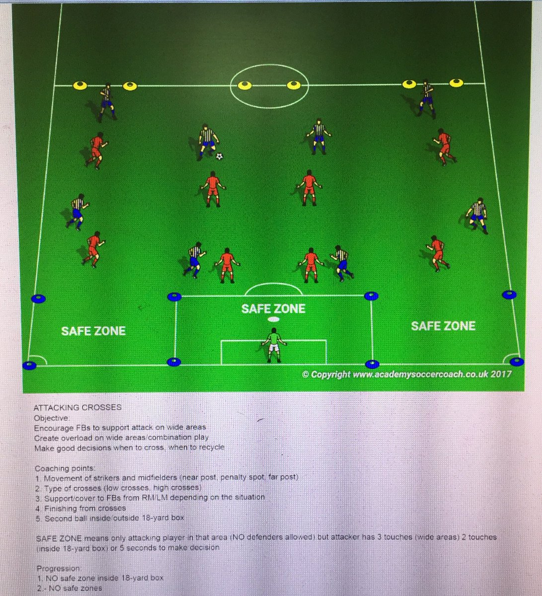 ATTACKING IN WIDE AREAS session #football #coach #soccer<br>http://pic.twitter.com/5uHXLEZMKF