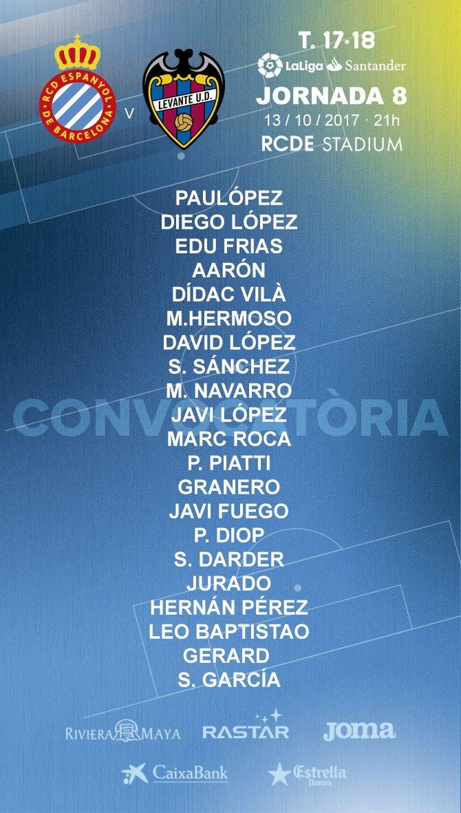 DL7qndaWAAAC9JG Marc Navarro está listo para el partido ante el Levante, Víctor Sánchez será baja - Comunio-Biwenger