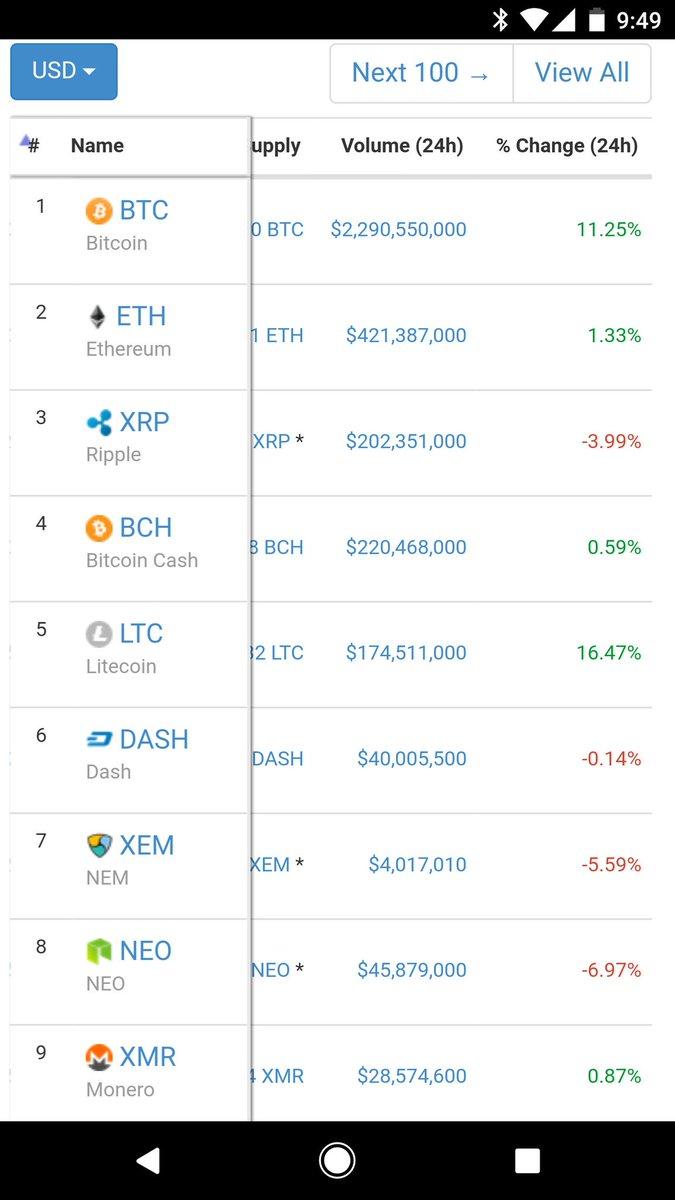 bitcoin atm palmers green