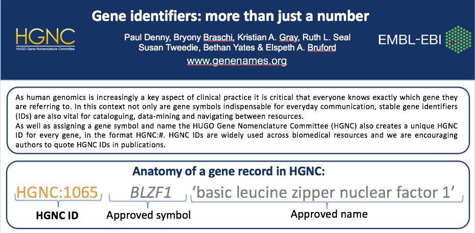 Hgnc On Twitter Paul Is At Ashg17 Next Week Presenting Poster