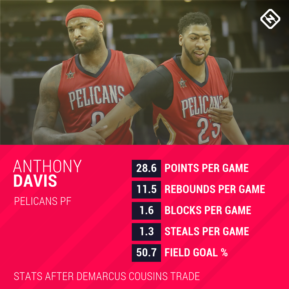 The #Pelicans' future is riding on results of the Anthony Davis-DeMarcus Cousins experiment.  https://t.co/SHP9F4PLdg