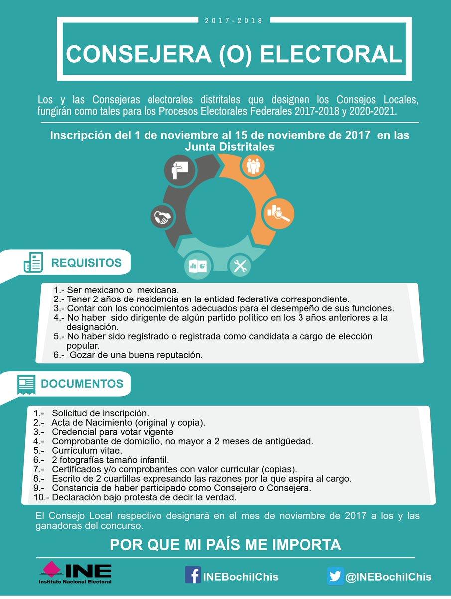 Excelente Ejemplo Del Curriculum Vitae Del Consejero Del Campamento ...