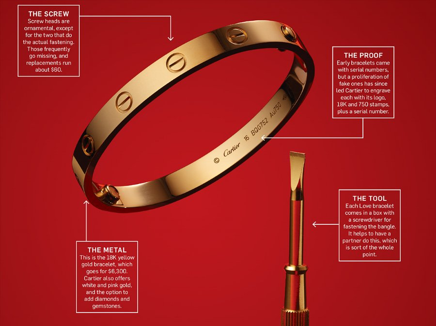 The Enduring Appeal of the Cartier Love Bracelet (And the Legal Protections Behind It). https://t.co/yAV6XfYKWP