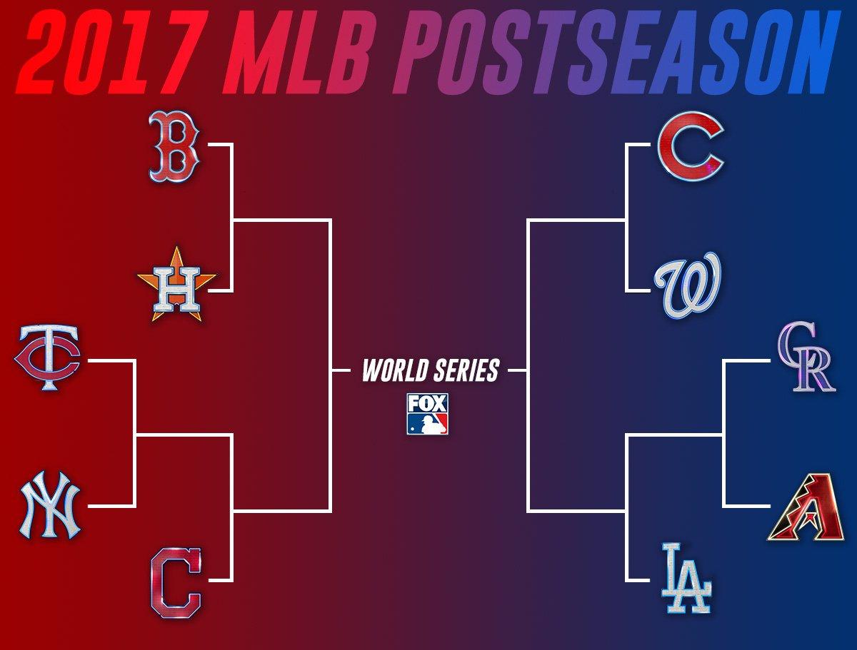 The field is set. Who's winning it all? https://t.co/AS6p6MWknT