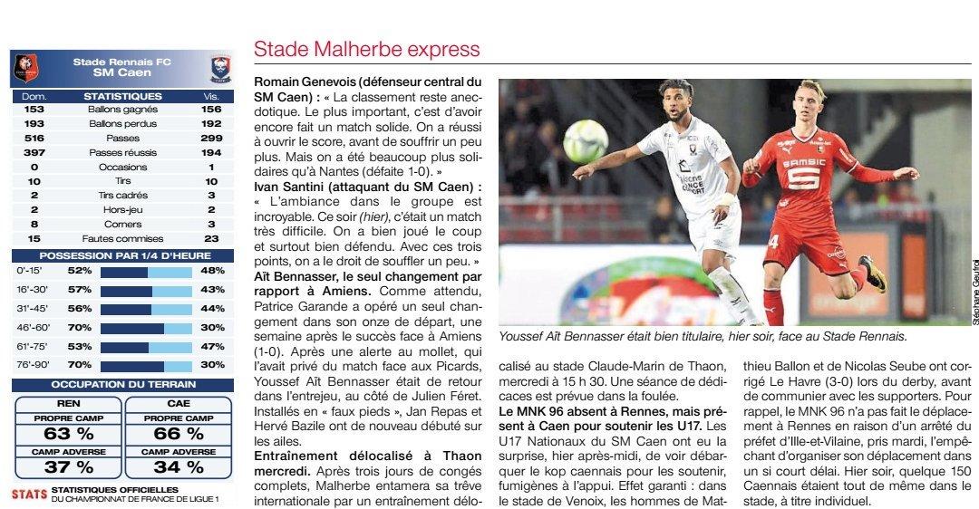 [8e journée de L1] Stade Rennais 0-1 SM Caen - Page 2 DLCM2qaWAAIuv_D