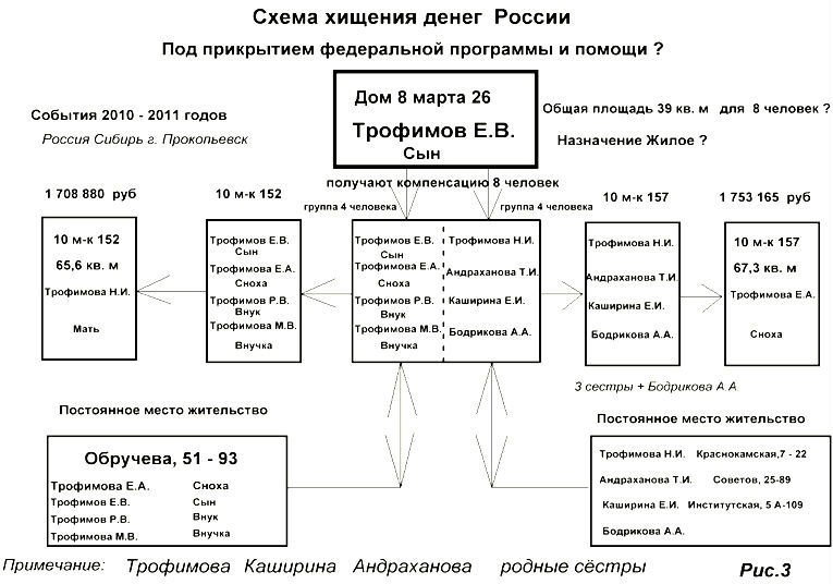 Бинарные опционы: вывод средств