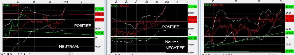 Индикаторная стратегия «тренды rsi» для бинарных опционов