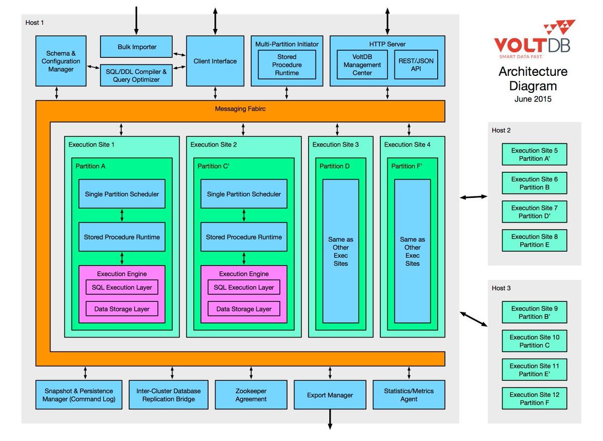 book systemdesign im market engineering experimente