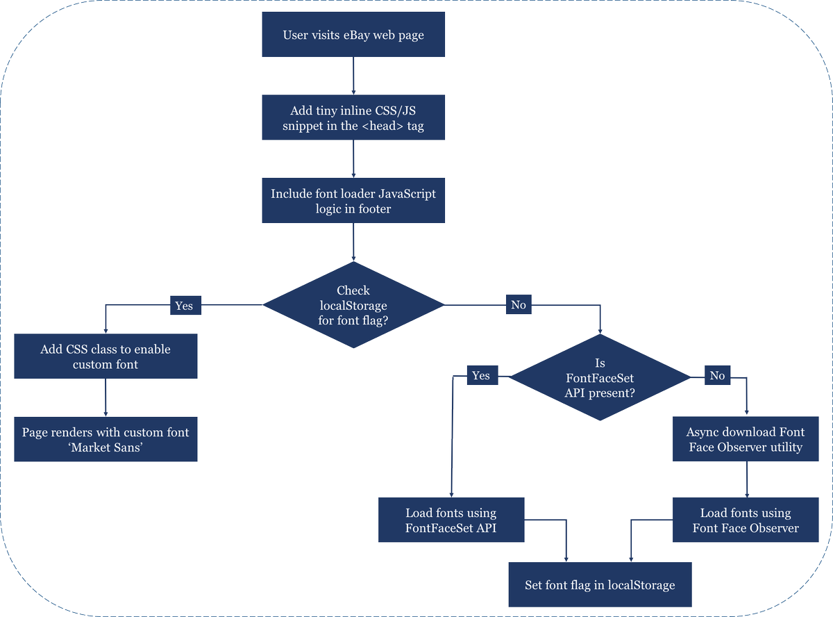 Стратегии на основе скользящих средних - обновление материала