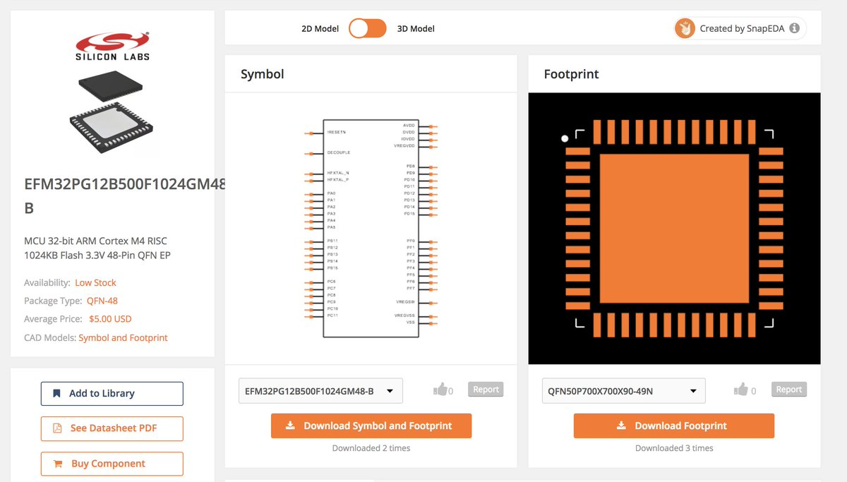 download user centered design stories.