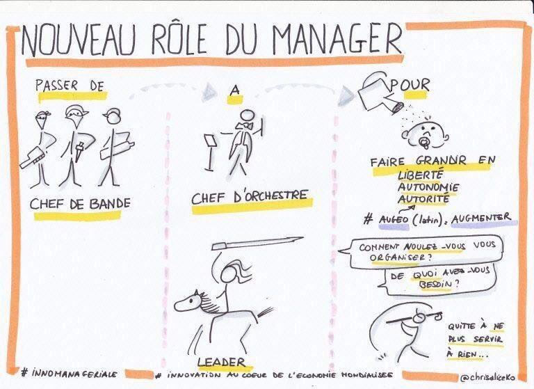 Helene Blanquet On Twitter C Est Quoi Le Role Du Manager