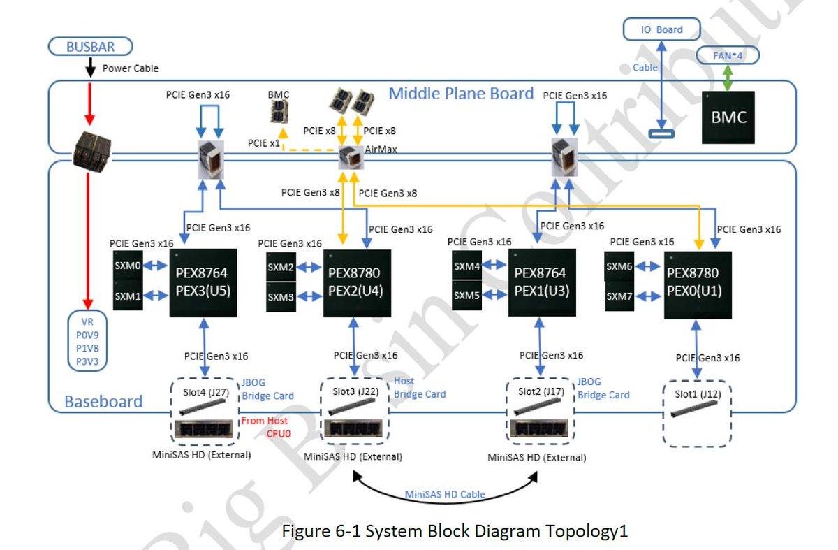 Gpu Schematic - Wiring Diagrams Schema