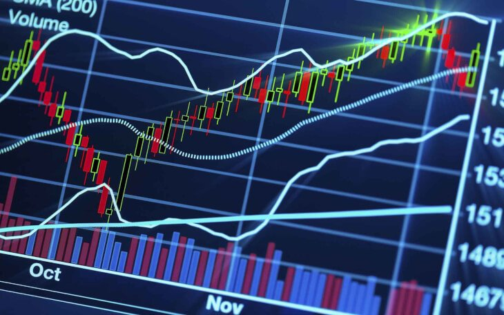 Profitable forex trading systems