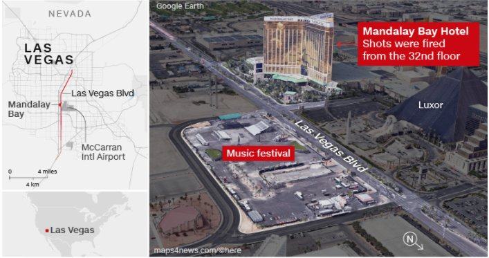 Scores of music lovers were killed with more than 100 others injured after a shooting in Las Vegas during performance by country singer Jason Aldean.