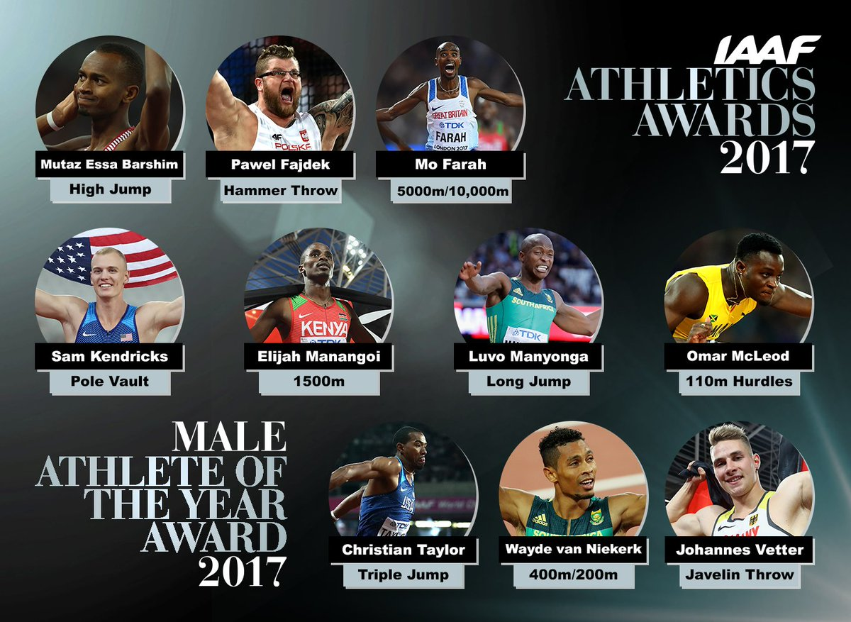 Nominees announced for World Male Athlete of the Year 2017: