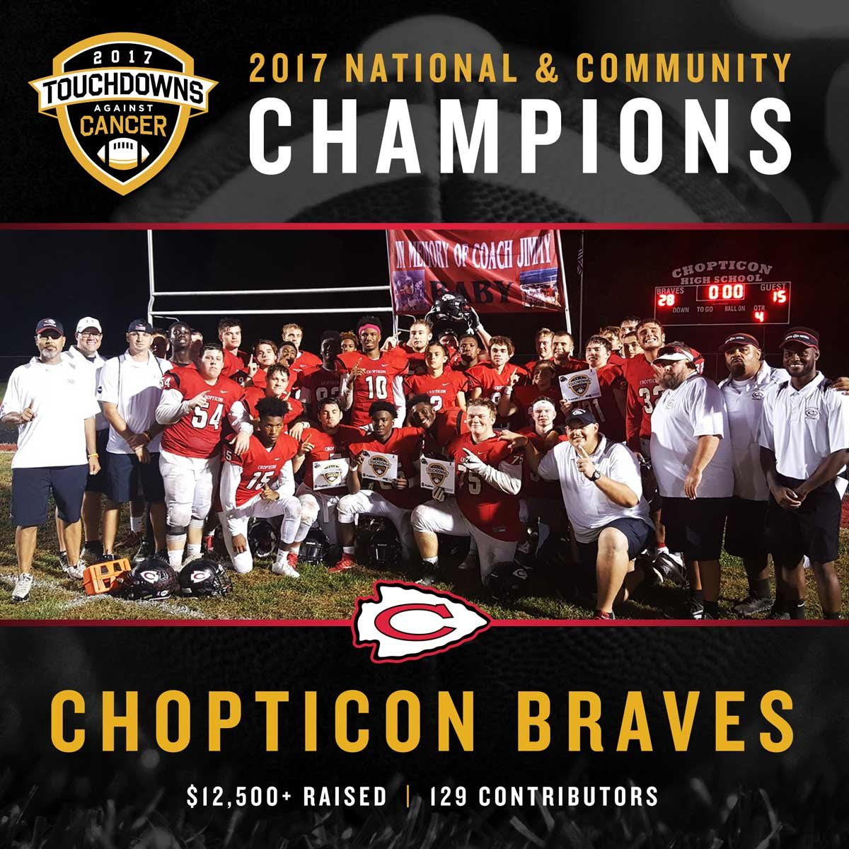 Football Team National Champions in the Touchdowns Against Cancer Campaign with over $12,000 in pledges