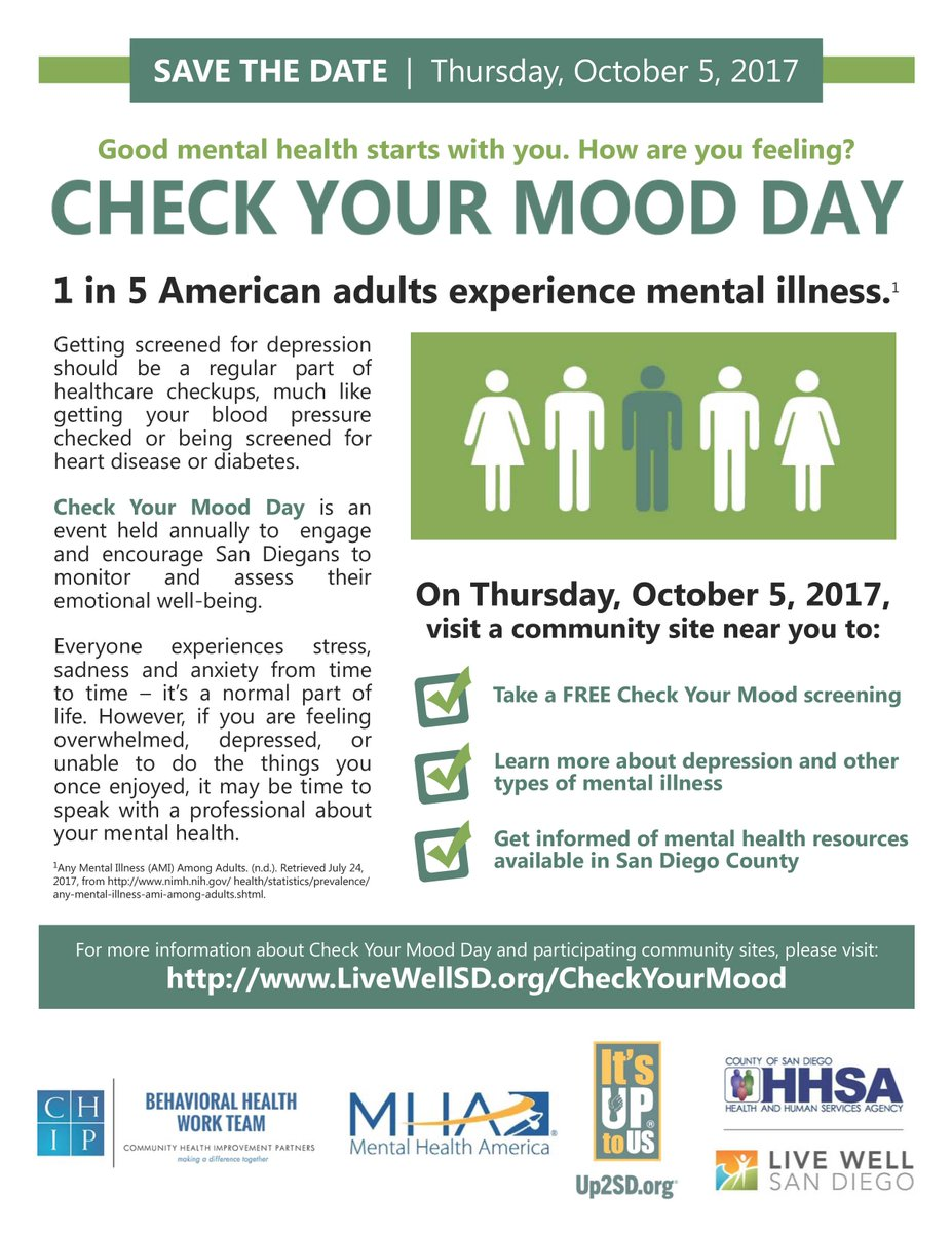 Please Check Out Nimhs New And >> Checkyourmood Hashtag On Twitter