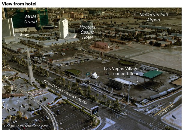 Updated: Las Vegas gunman is believed to have fired from two different rooms to get different angles https://t.co/h6JJbfelYr