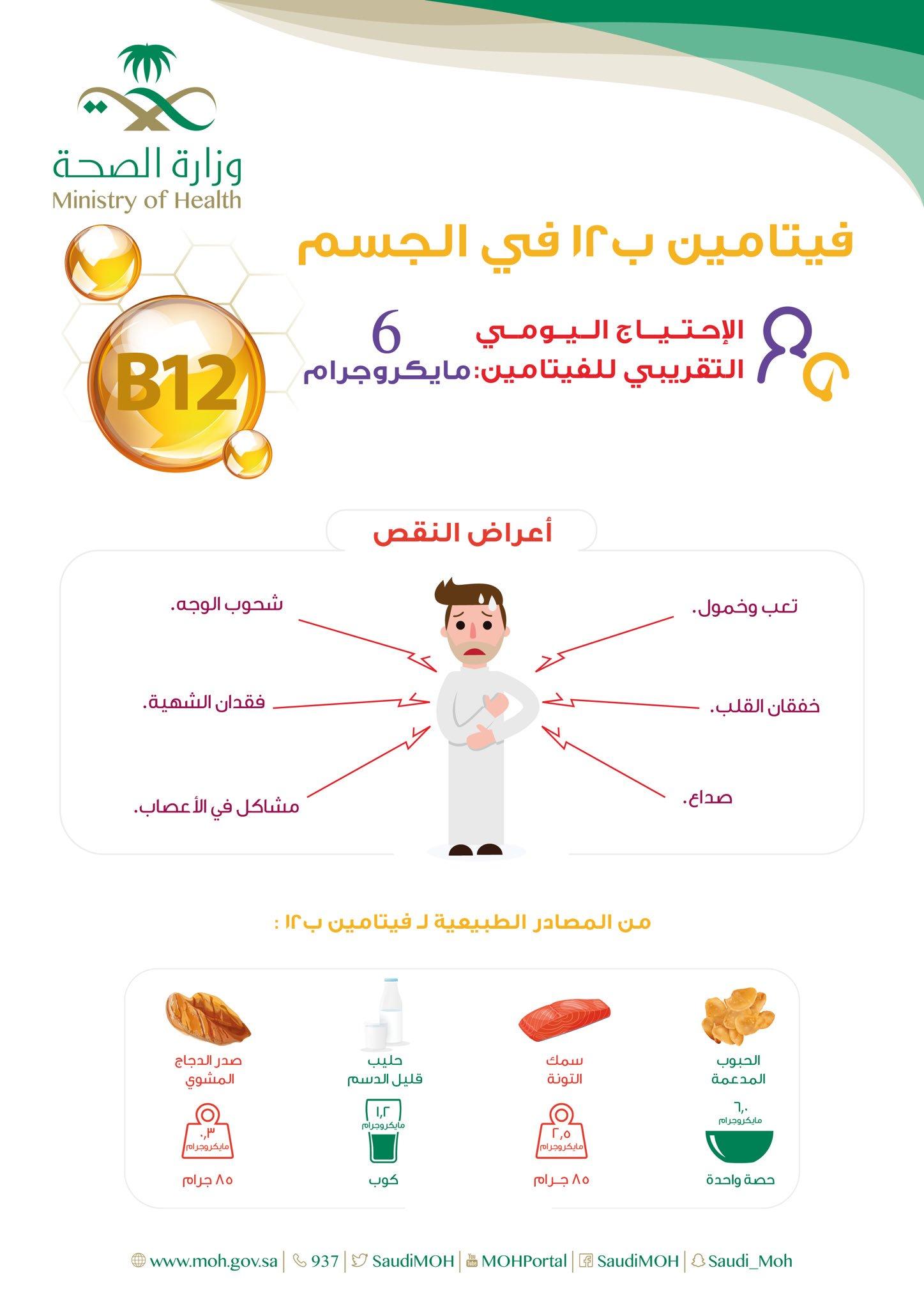 و ز ا ر ة ا لـ صـ حـ ة السعودية On Twitter تساهم فيتامينات ب المركبة ب٦و ب١٢ في إنتاج خلايا الدم الحمراء والمحافظة على صحة الجهاز العصبي