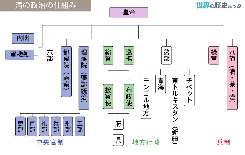 """世界の歴史まっぷ on Twitter: """"..."""