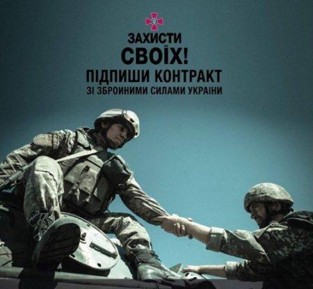 Опционный контракт по срокам исполнения может быть российским