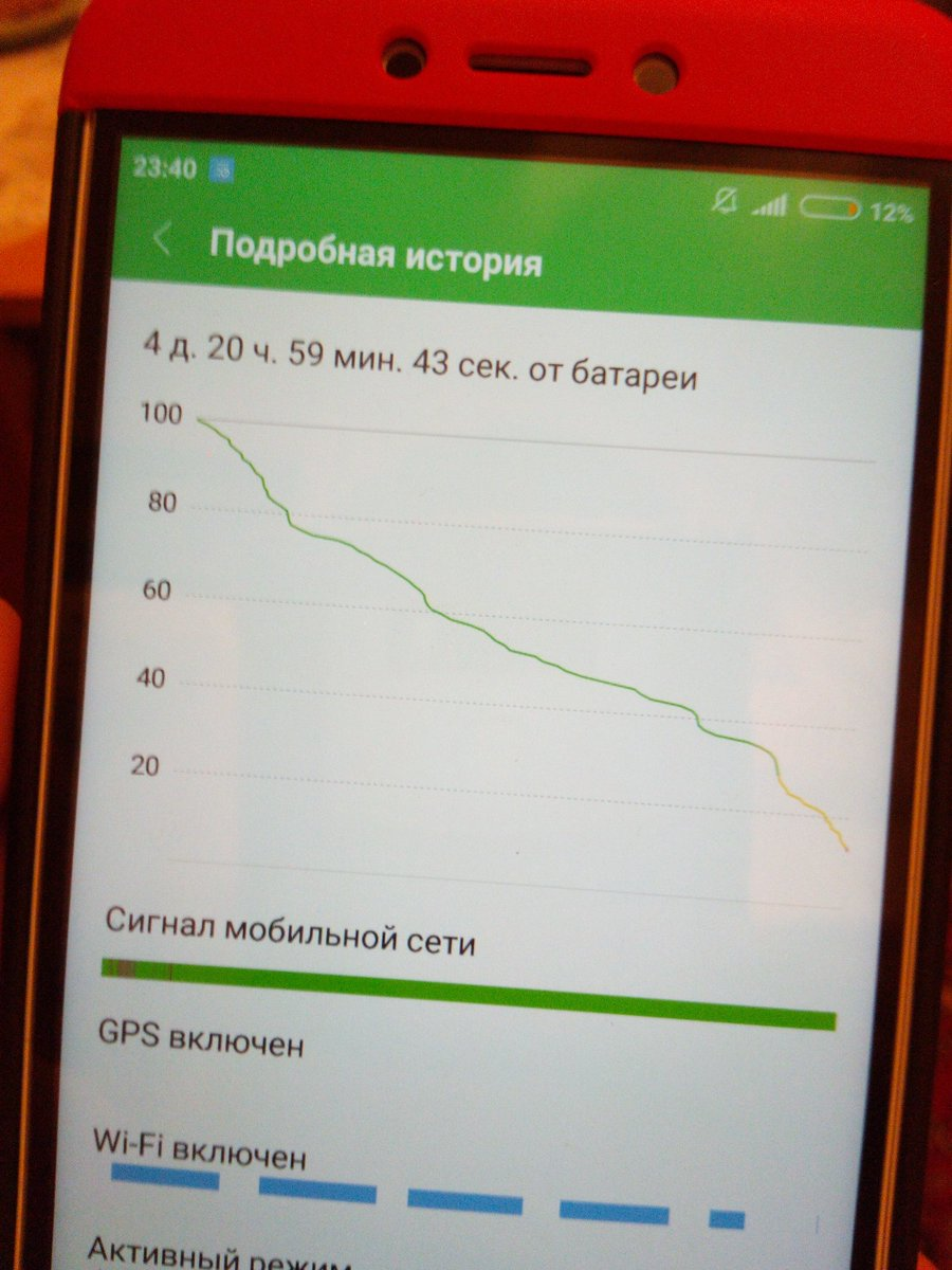 Заряд батареи android