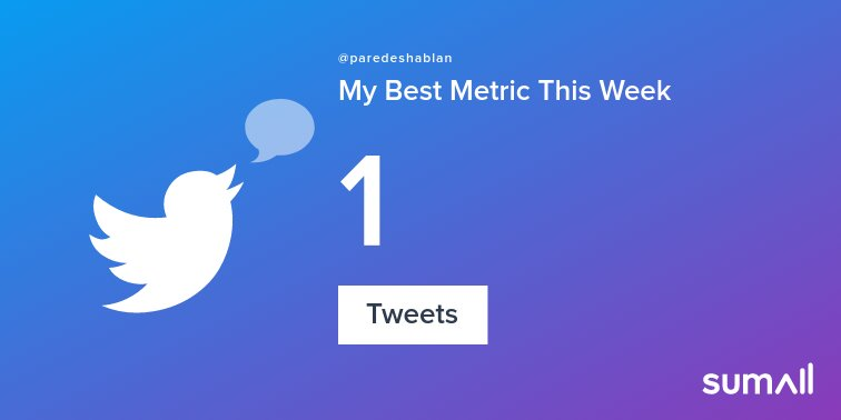 My week on Twitter 🎉: 1 Tweet. See yours with https://t.co/i1WPOxTssn https://t.co/5wDW64wJ7v