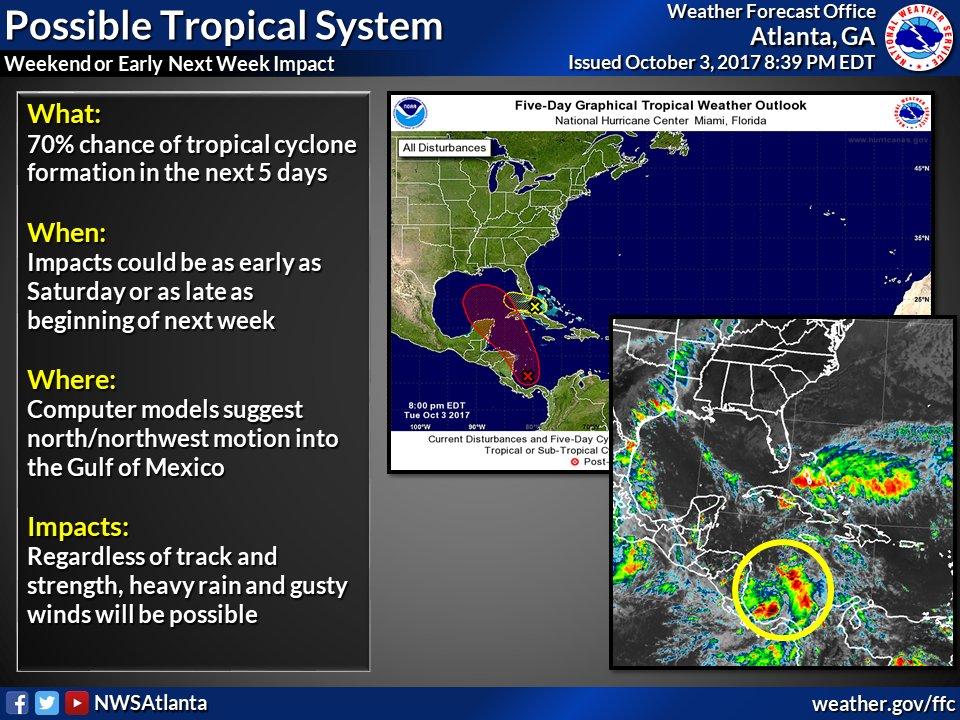 NWS Atlanta On Twitter Currently Watching The TropicsNHC Has - 5 day forecast atlanta georgia